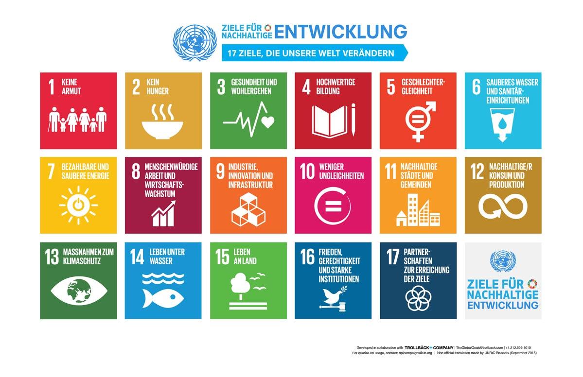Die UN-Nachhaltigkeitsziele gelten für alle, werden aber von den einzelnen Staaten je nach Bedarf unterschiedlich behandelt. ©UN
