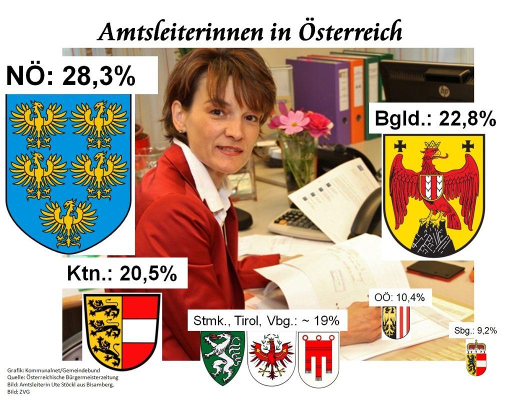Amtsleiterinnen_in_Oesterreich_032014