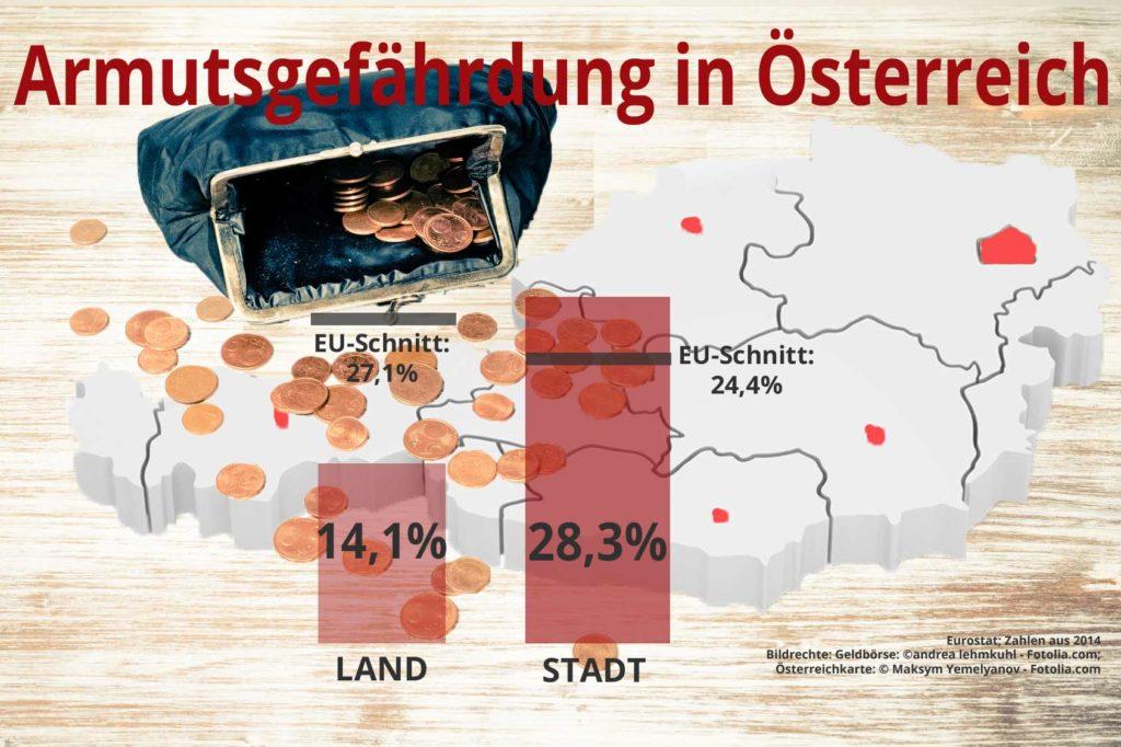 Armut_Eurostat_BR_andrea-lehmkuhl_Fotolia