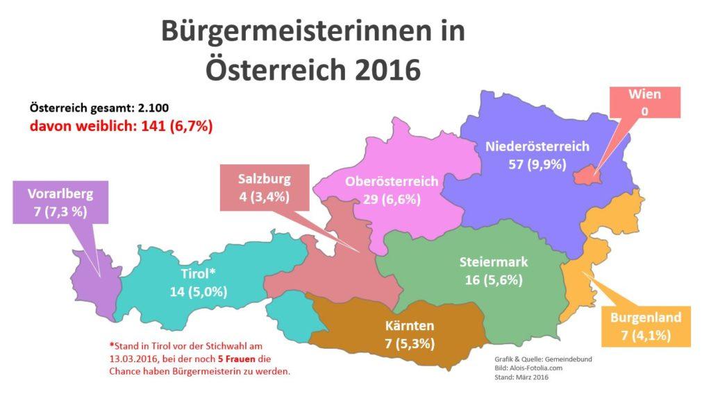 Buergermeisterinnen_zw_1999_und_2016_Oe-Karte