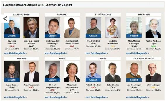 Buergermeisterwahl_Salzburg_2014