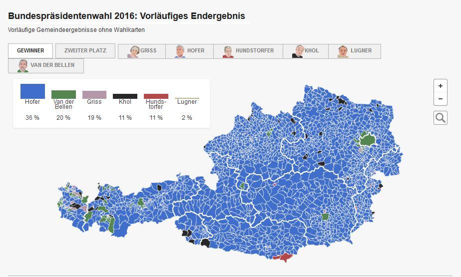 Gemeindeergebnisse_BP-Wahl_2016_Quelle_Standard
