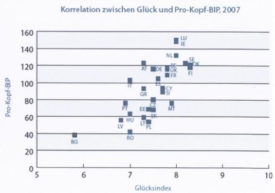 Gluecksindex_und_BIP