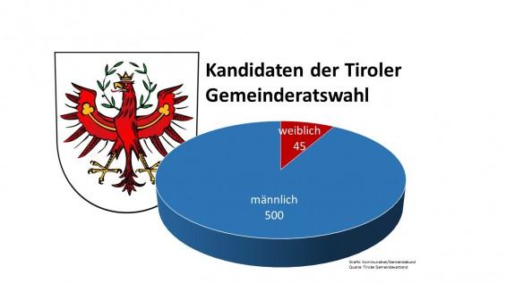 Kandidaten_der_Tiroler_Gemeinderatswahl2016