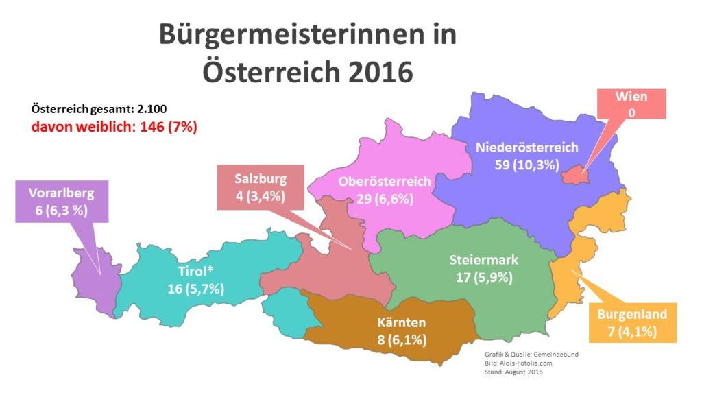 Karte_Buergermeisterinnnen_082016