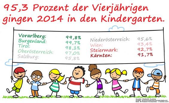Kinderbetreuungsquote_Vierjaehrige_2014