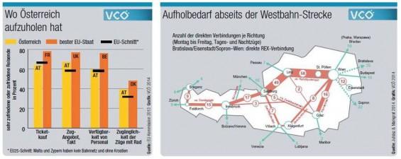 VCOe_Oeffentlicher-Verkehr