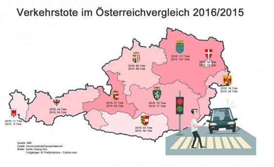 Verkehrstote_Bundeslaendervergleich_2016-und-2015_