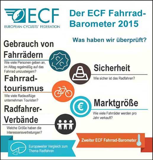Was-wurde-untersucht_BQ_ECF_WEB