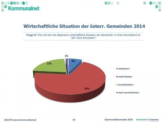 Wirtschaftliche-Situation-der-oesterr-Gemeinden-2014