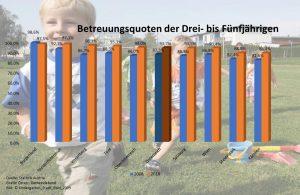 (Quelle: Statistik Austria, Grafik: Österr. Gemeindebund, Bild: ©Stadt Ried 2009)