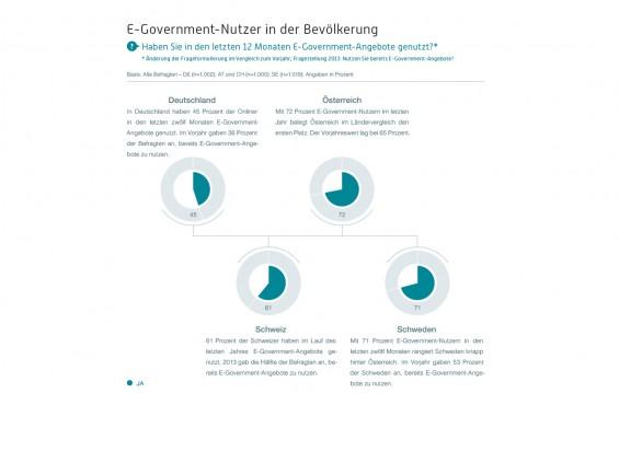 nutzung_von_e_government_
